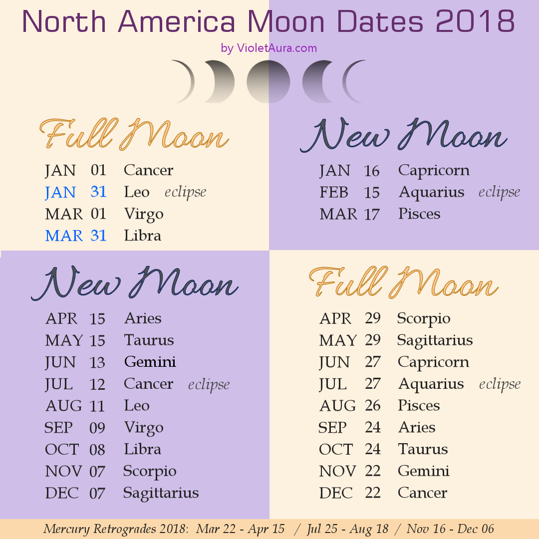 moon dates in zodiac 2018